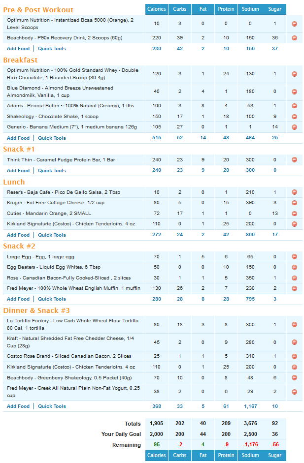 Insanity Nutrition Gui... P90x Meal