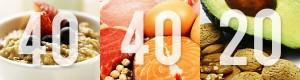 40-40-20 diet plan