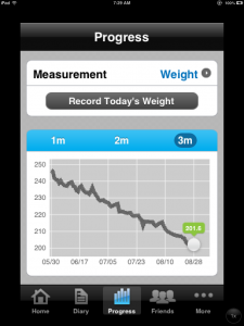 Sean's myfitnesspal progress