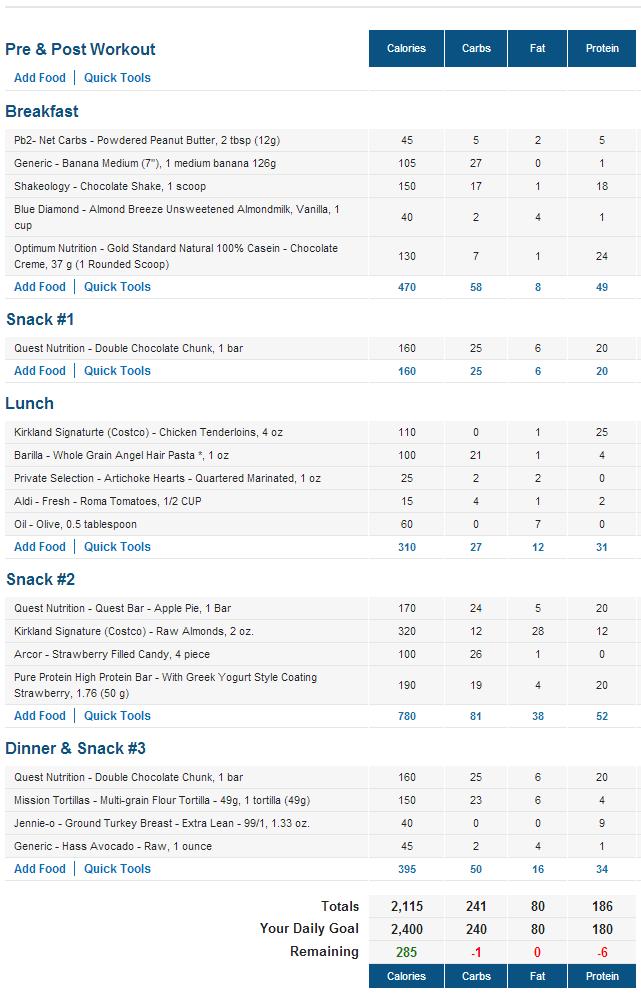 My 2400 Calorie P90x3 Meal Plan