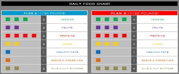 max30 nutrition guide step-2
