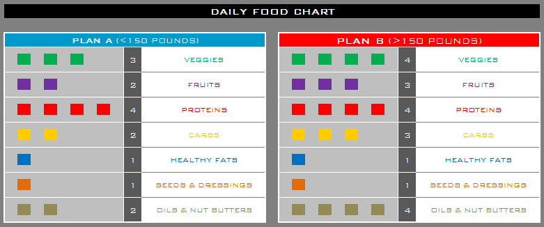 p90x3 nutrition plan download free