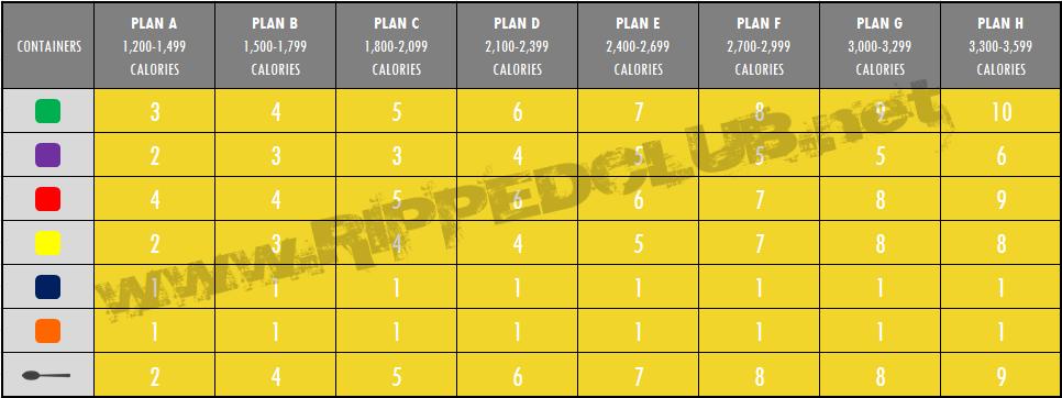 mhc calorie chart